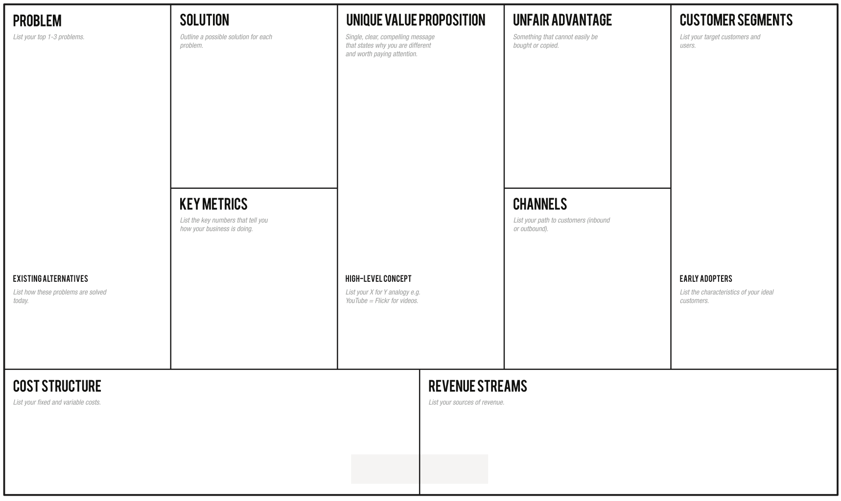 Business Model Canvas for Lean Mobile App Development
