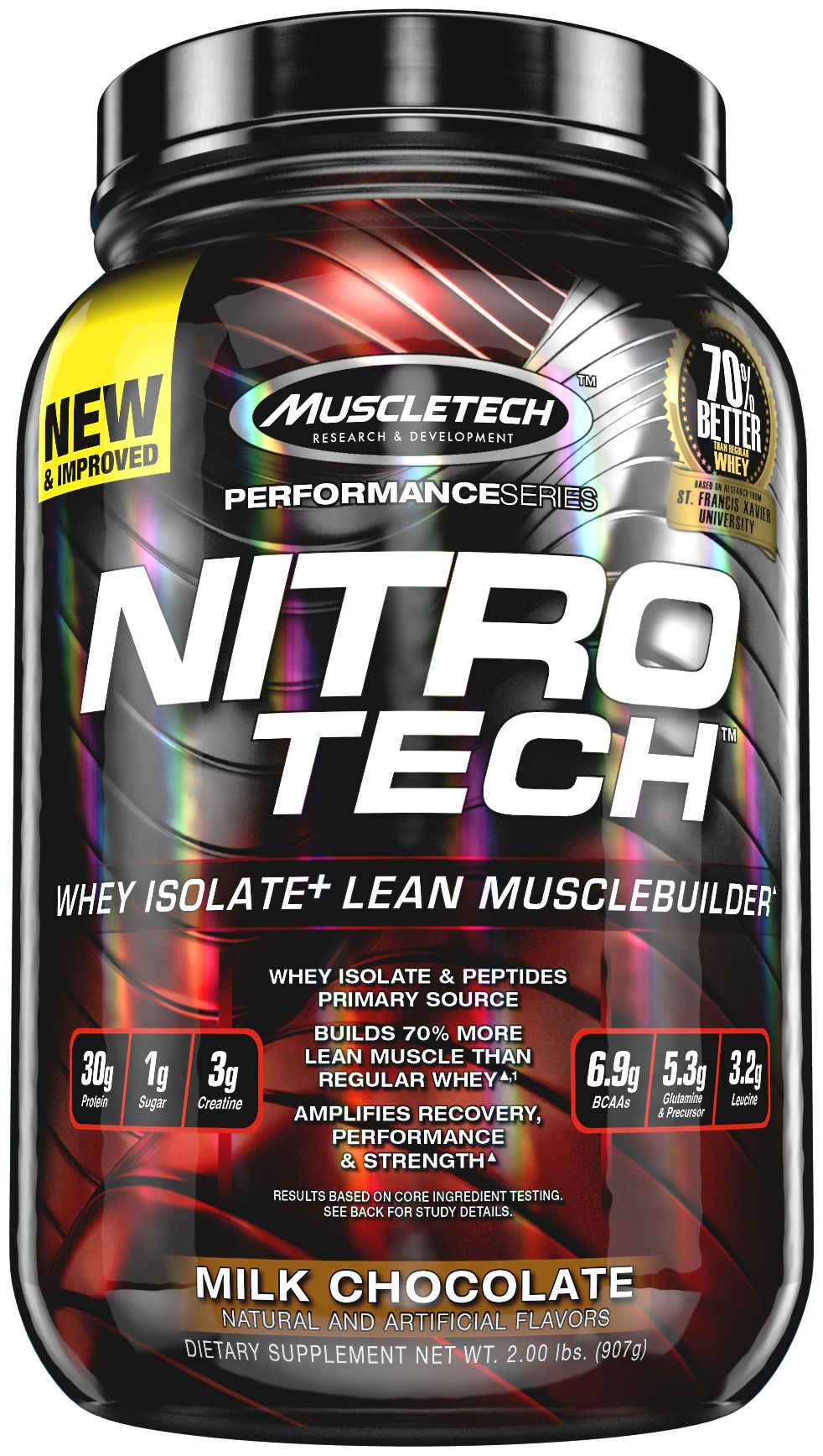 The Best (and Worst) Whey Protein Powders Nitro tech Muscle gain supplements Best protein powder