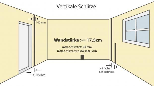 Elektroinstallation Wand Schlitzen Wie Tief Darfs Denn Sein Ratgeber Diybook De Elektroinstallation Elektro Elektroinstallation Haus