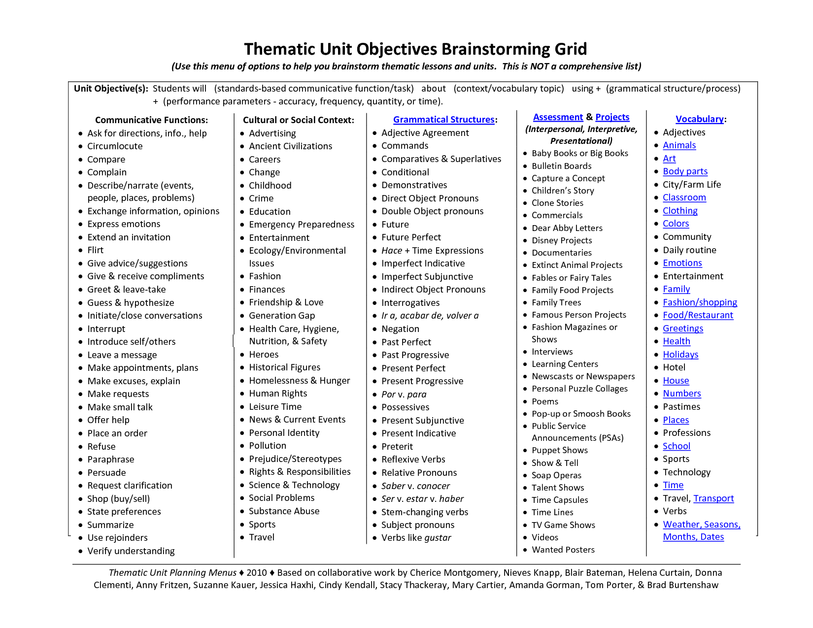 Foldables For Science Thematic Unit Planning Templates Revised - Thematic lesson plan template