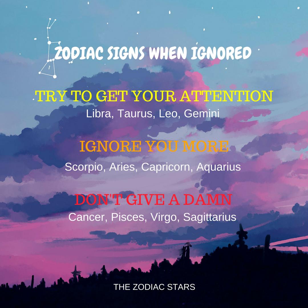 Zodiac Signs and tech ♓♒♑♐♈♉♊♋♌♍♎♏ #zodiac