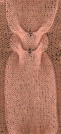 Photo of Wide Cables – Knittingfool Stitch Detail
