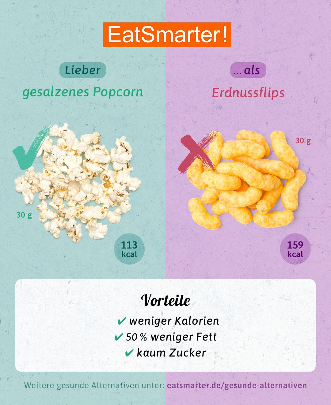 Gesunde Alternative Zu Chips