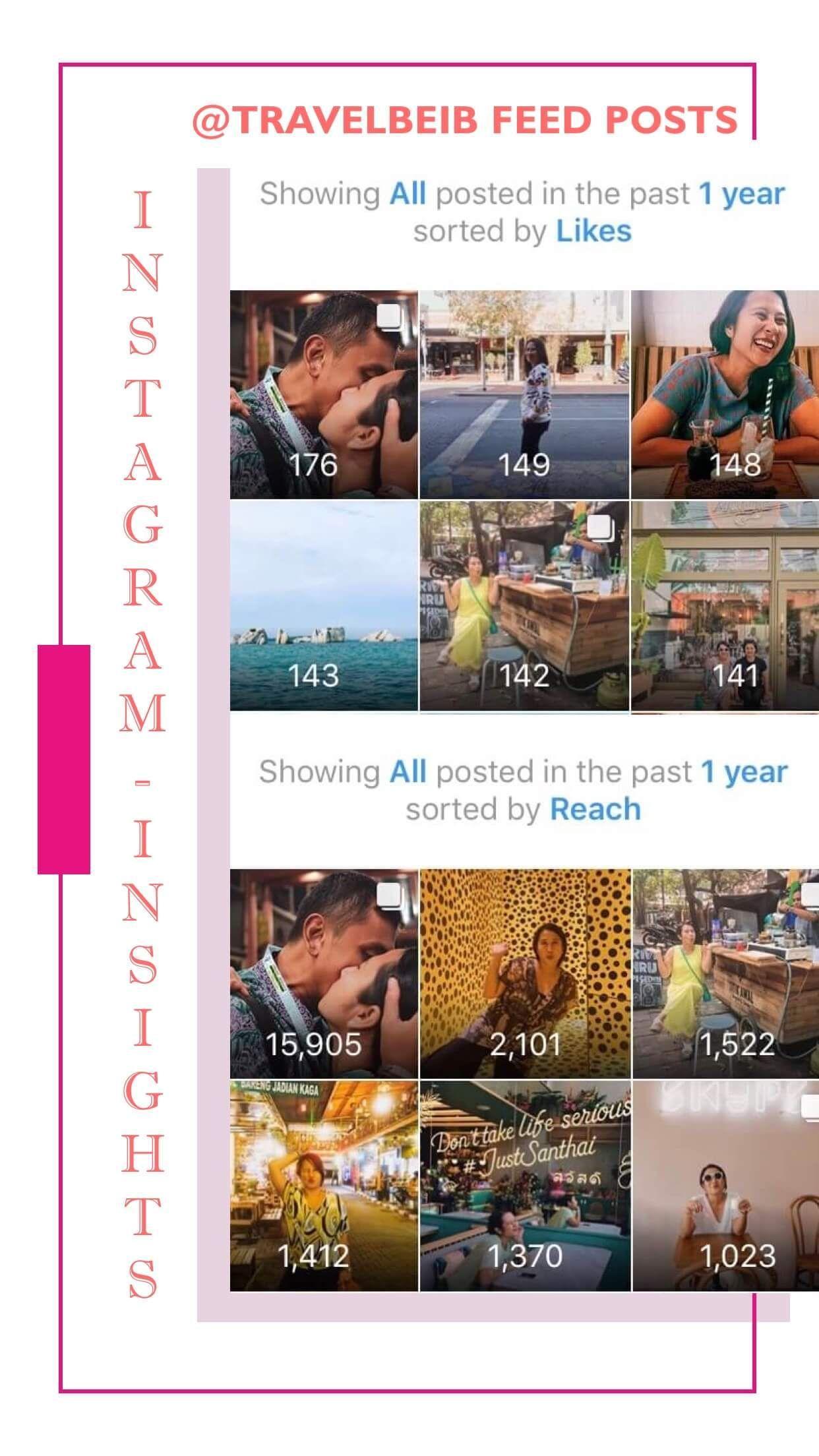 5 Tips Penting Dan Cara Sebelum Menjadi Blogger Pemula Menjadi Penulis Instagram Blogger