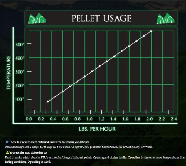 thermal blanket diagram wiring block diagram Thermo Blanket thermal blanket for jim bowie model gmg pellet grills save 50% on magnifying glass diagram thermal blanket diagram