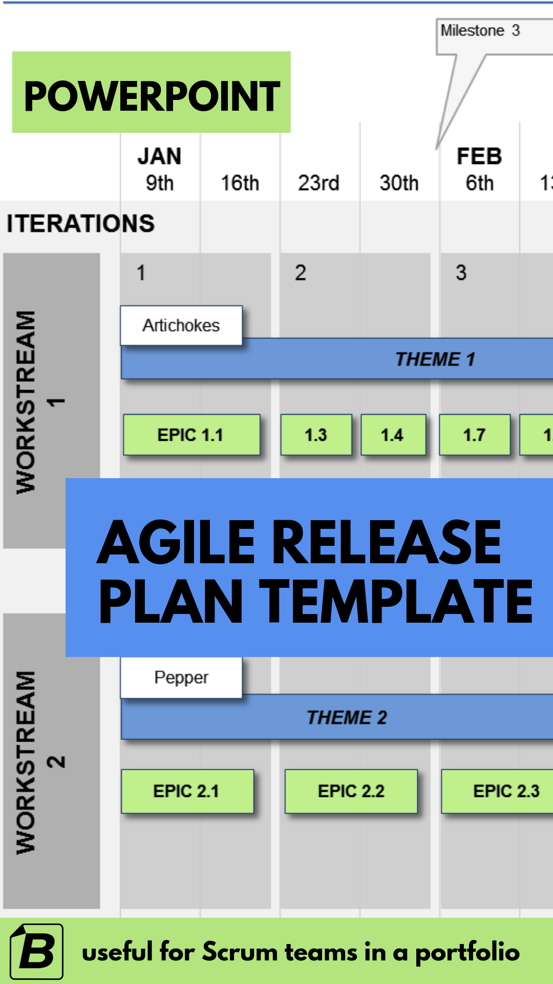 Powerpoint Agile Release Plan Template scrum iterations