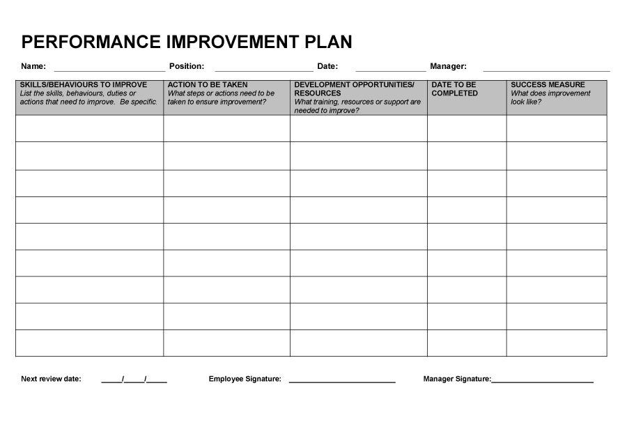 Performance Improvement Plan Template   Action Plan