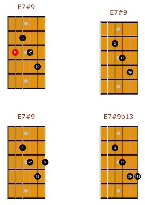 Jazz Guitar Corner How To Play Jazzy Jimi Hendrix Chords Guitar