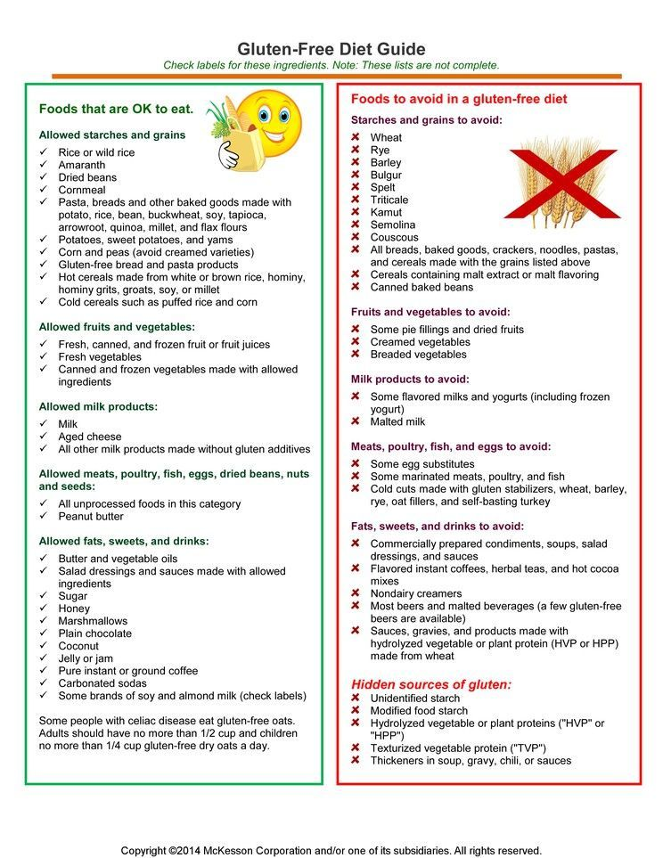#Awareness #Celiac #disease #Month #smgroadtohealth # ...