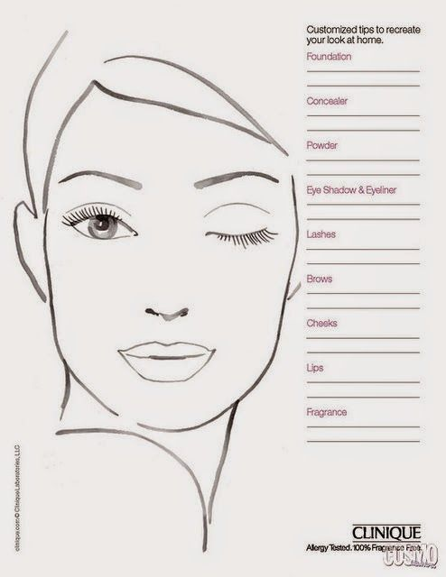 wundervoller blog face charts my artistry train case t
