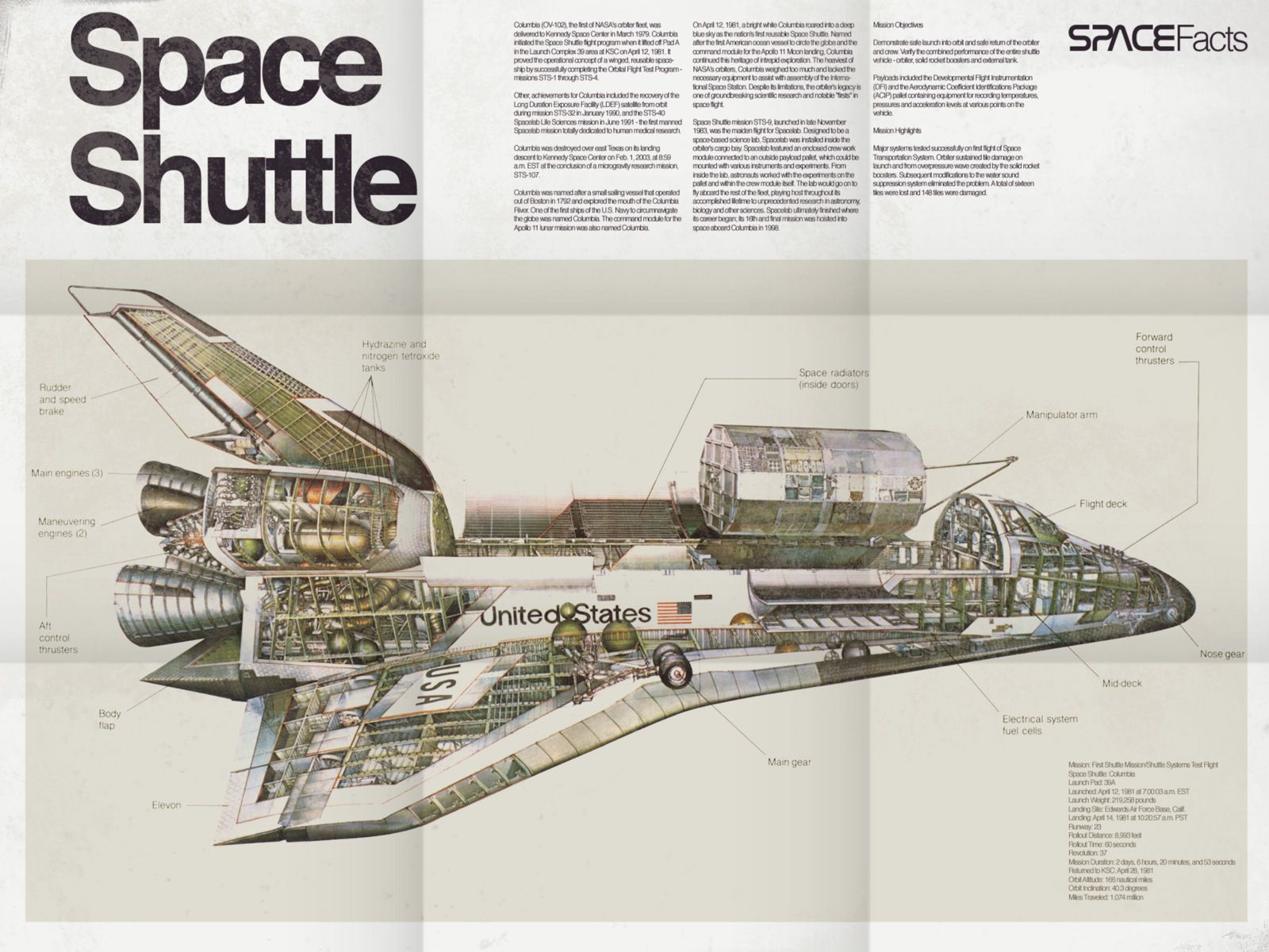 Super 8 Shuttle Poster | Man Cave | Space facts, Space images, Space
