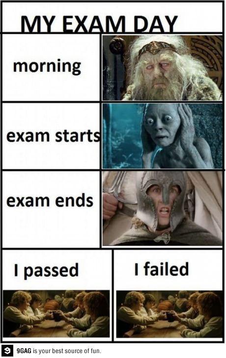 Exam Week Gambar Terlucu Lucu Meme Lucu