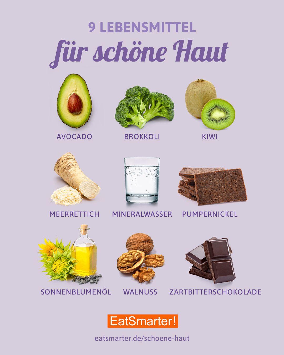 Lebensmittel für schöne Haut #nutritionhealthyeating