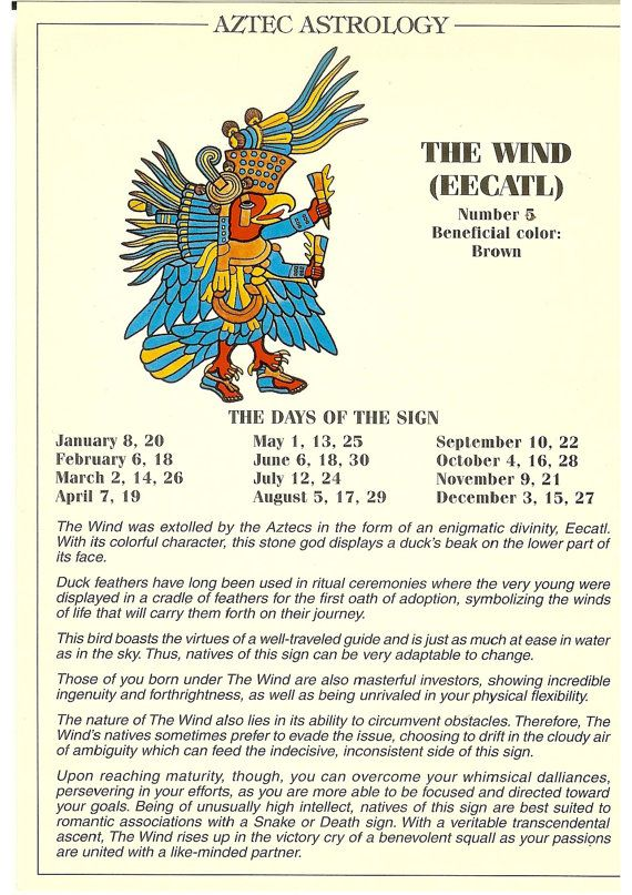 Aztec Astrology Postcard The Wind Zodialogically Logical