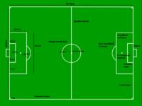 Basics Cage de Football