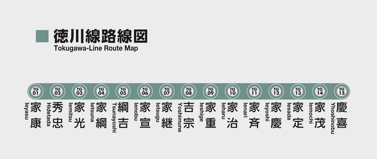 か もさんのツイート 今朝通勤の電車の中で学生が徳川15代将軍を暗記しているのをきいててふと思いついたものを形にしてみた 鉄ヲタならナンバリングでも振ってやれば覚えられるのではないか という Https T Co Trn2l3n0ry Route Map Map My Route