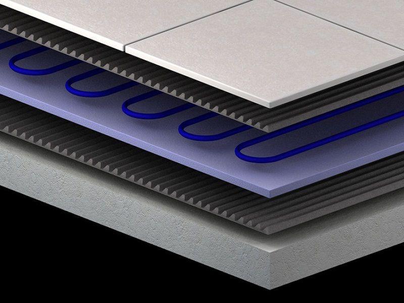 under tile floor heating mat httplanewstalkcomthe - Heated Bathroom Floor Cost