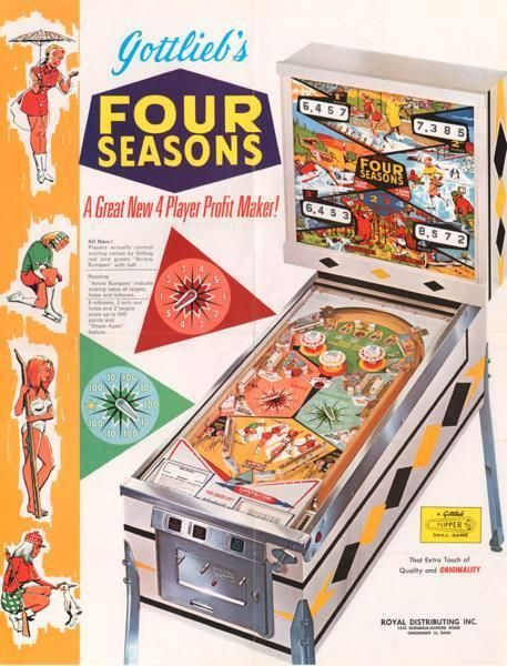 Gottlieb Flipperkast Four Seasons 1968 Pinball Pinball Art Pinball Machine