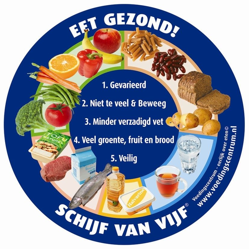 gezond eten voedingscentrum