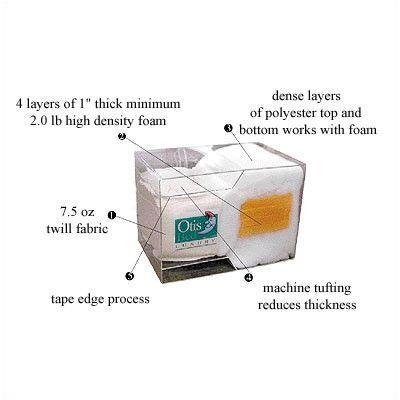 Best Luxury 8 Foam Futon Mattress Size Queen Http 400 x 300