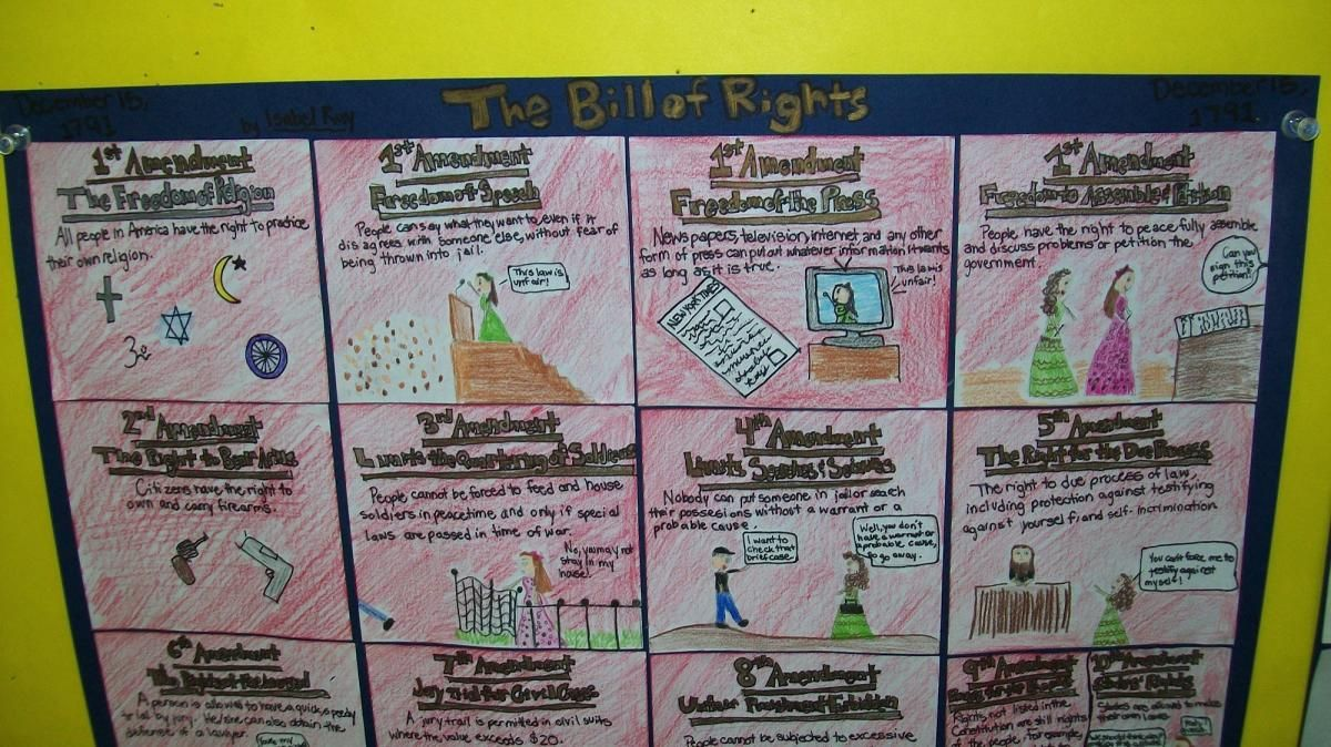The Bill of Rights in Fifth Grade   The Saklan School   Social studies  elementary [ 674 x 1200 Pixel ]