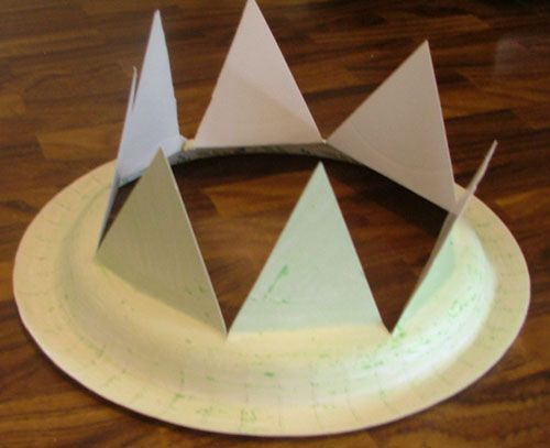 On April 9 \u0026 10 we will create paper plate garden hats. Imagine if you will this plate covered in flowers grass and bugs. Spring fun! & On April 9 \u0026 10 we will create paper plate garden hats. Imagine if ...
