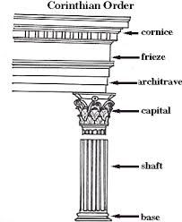 Image result for A WELL LABELLED DIAGRAM OF DORIC ORDER