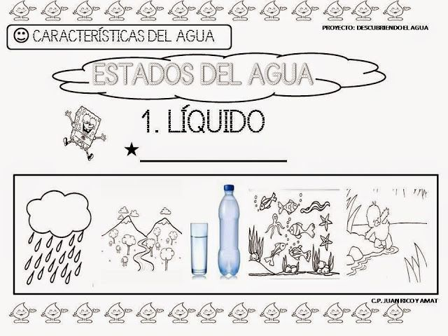 Proyecto El Agua Experimentos Con Agua Proyecto Agua Ciclo Del Agua
