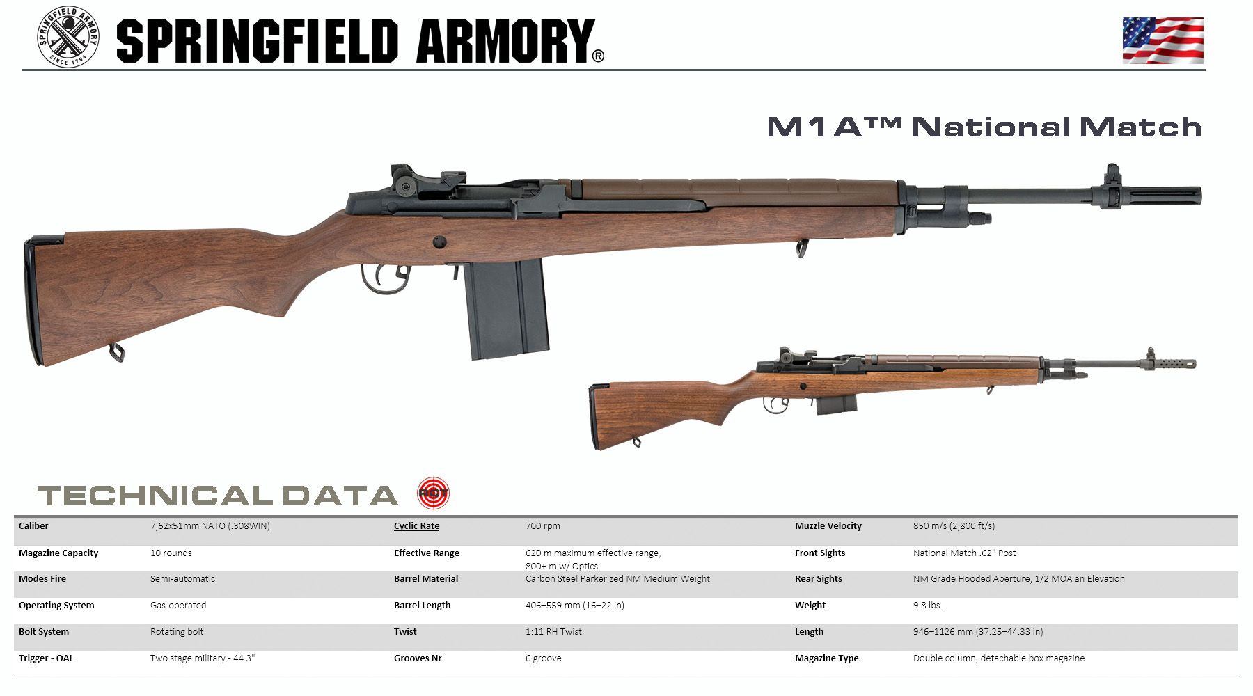 Springfield Armory - M1A National Match   Weapons