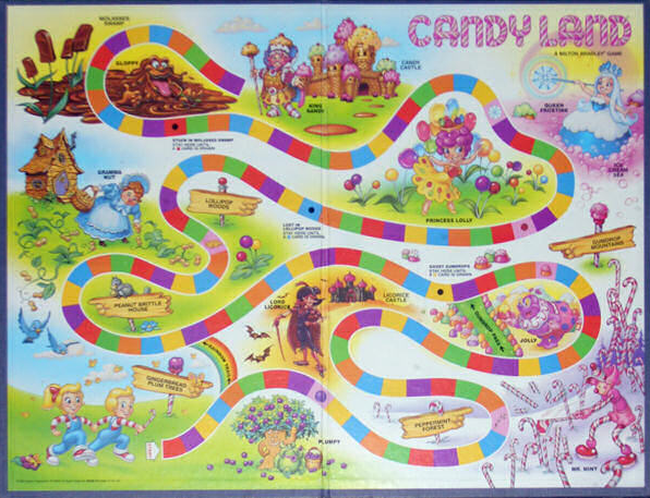 Using Generic Game Boards In The Classroom Candyland Board Game Candyland Games Board Games