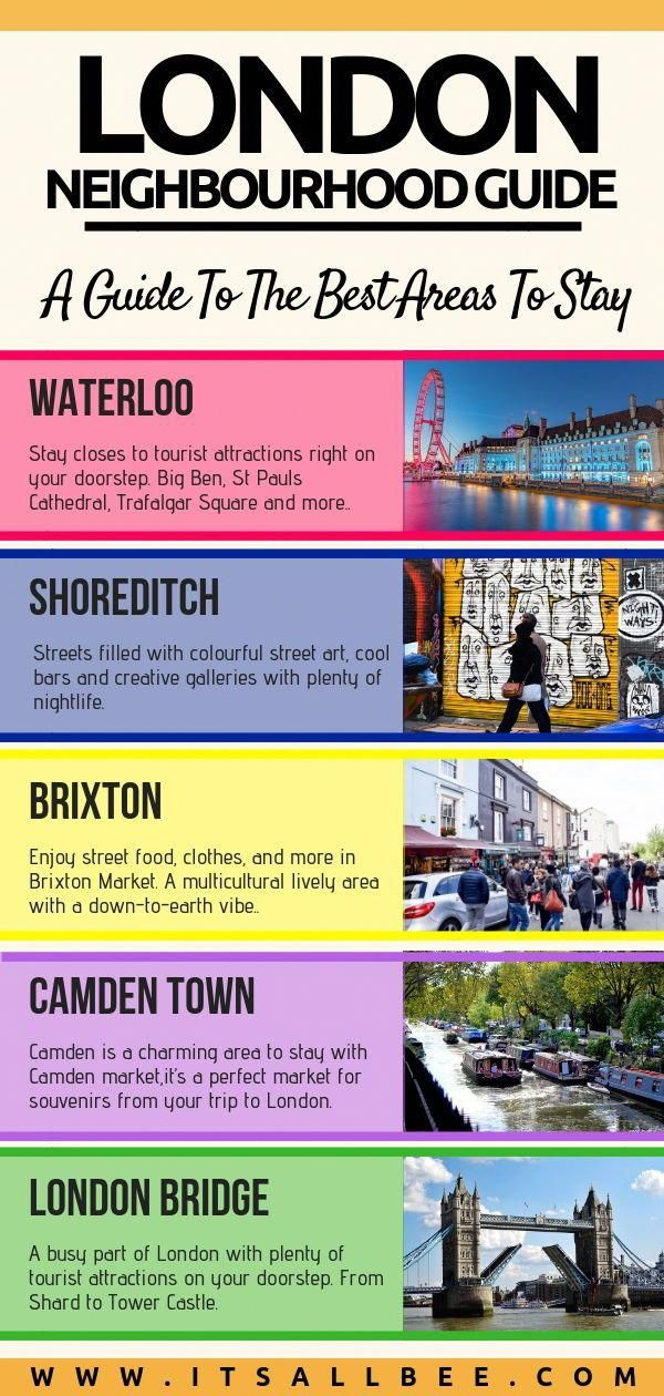Want to stay in Big Ben, Tower Bridge, Knightsbridge, Shoreditch and many London areas then this a post your need to read. Get a guide from a local on the best areas to stay in London with tips on why each neighbourhood is suitable for your visit. #London #chelsea #city #UK #British #vacation #westminister #LondonEye #besthotels #ThingsToDoInLondonEngland