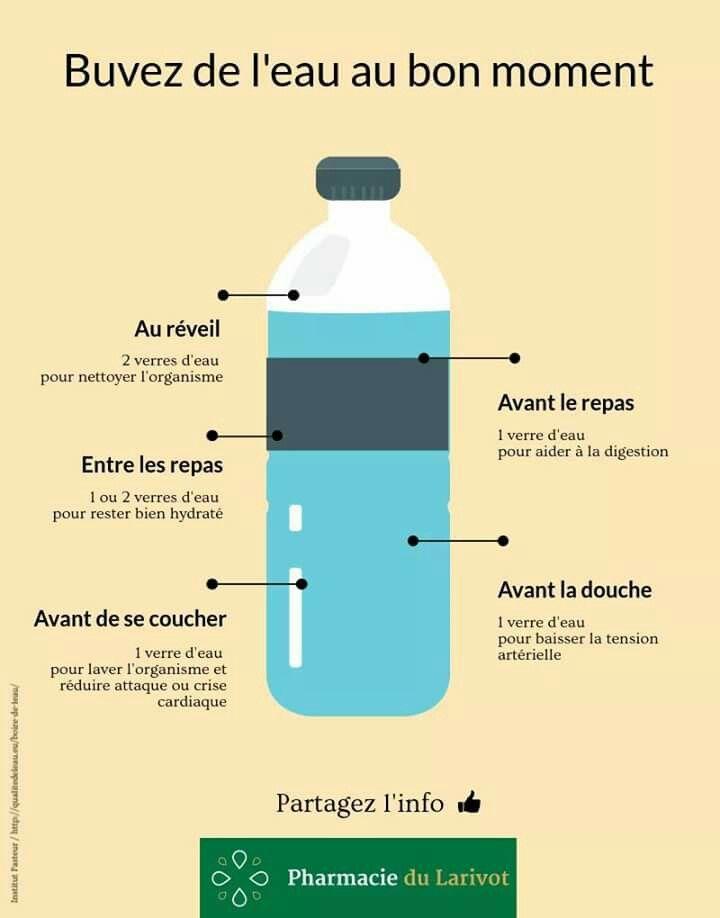 Voici combien il faut consommer d'eau par jour pour perdre
