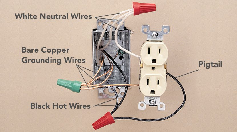 image showing a receptacle with wires