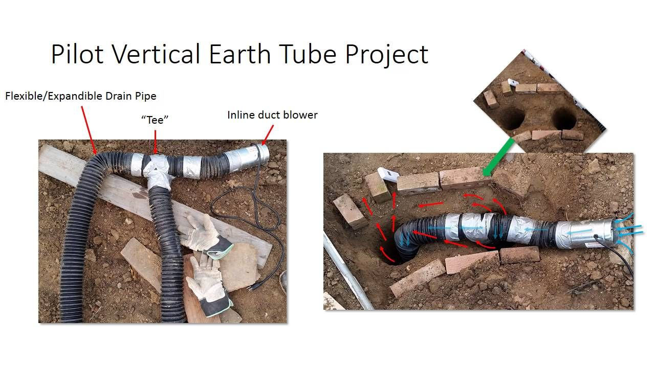 Vertical Geothermal Earth Tube Part 1 Greenhouse Heating Cooling Geothermal Greenhouse Heating And Cooling