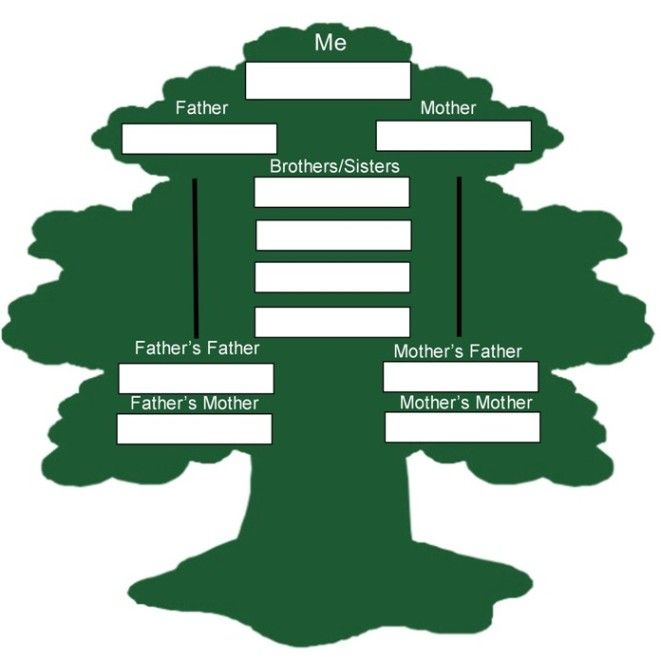 family tree fill in the blank