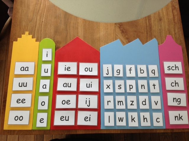 Letterhuisjes.Deze letterhuisjes zijn te gebruiken om de letters en klanken in te delen. Bij de letterhuisjes hoort een letterverhaal. Ook zijn ze te gebruiken bij de methode 'Taal in blokjes'.