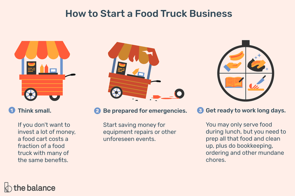 How to Start a Food Truck Business Food truck business