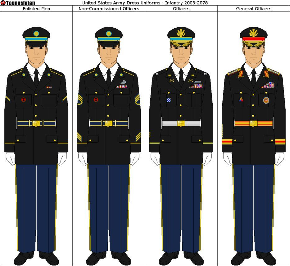 the regular dress uniforms issued to all united states