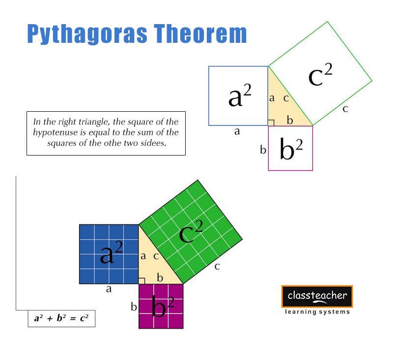 The Pythagorasu0027 theorem or Pythagorean theorem is a relation in - pythagorean theorem worksheet