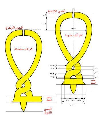 نتيجة بحث الصور عن الخط الكوفي How To Write Calligraphy Islamic Calligraphy Arabic Books