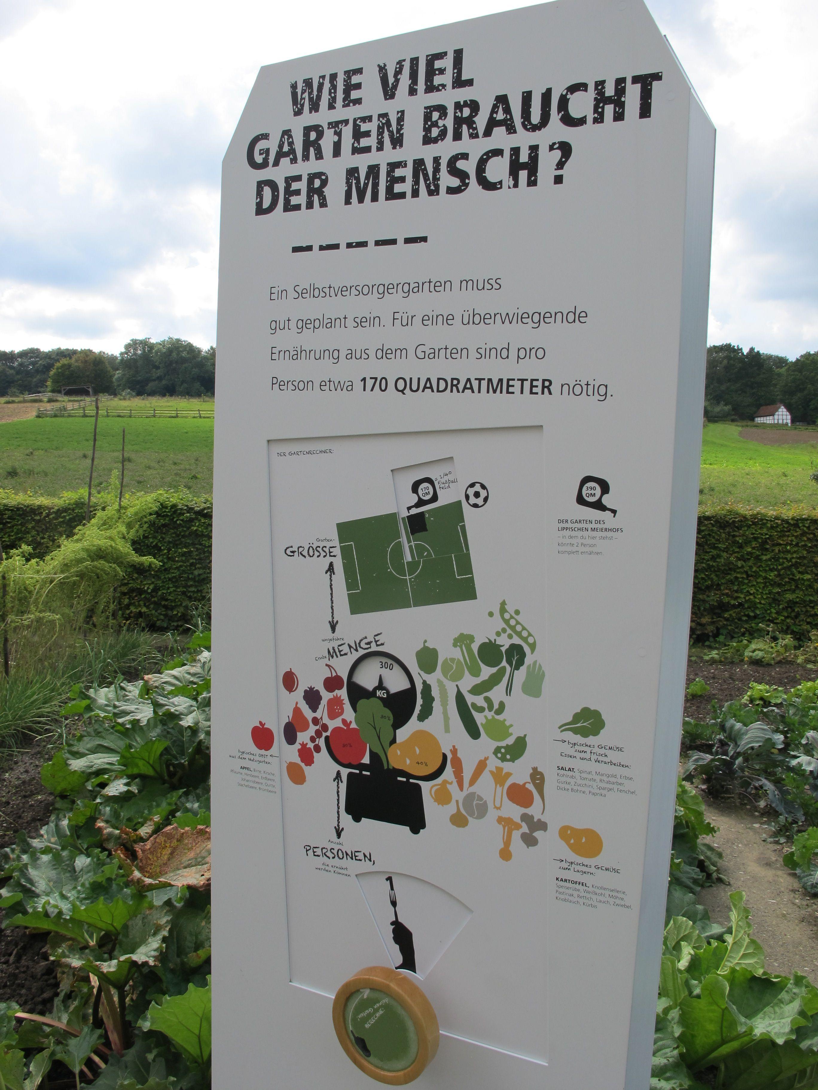 Wieviel Garten Braucht Der Mensch Freilichtmuseum Detmold Freilichtmuseum Detmold