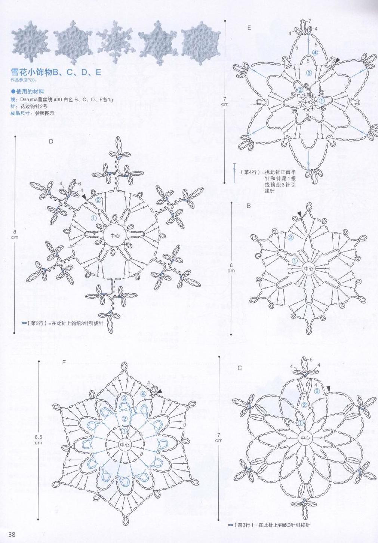 Crochet | Oblea, Navidad y Ganchillo