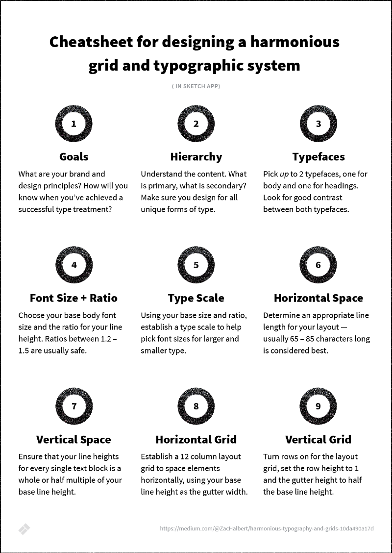 Harmonious Typography And Grids Grid Typography Typography Layout