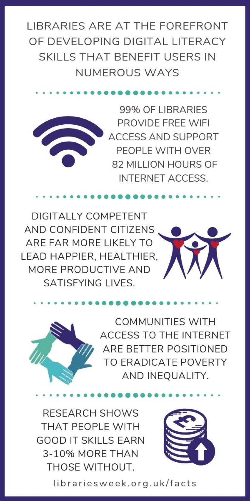 Facts and figures digital literacy literacy skills
