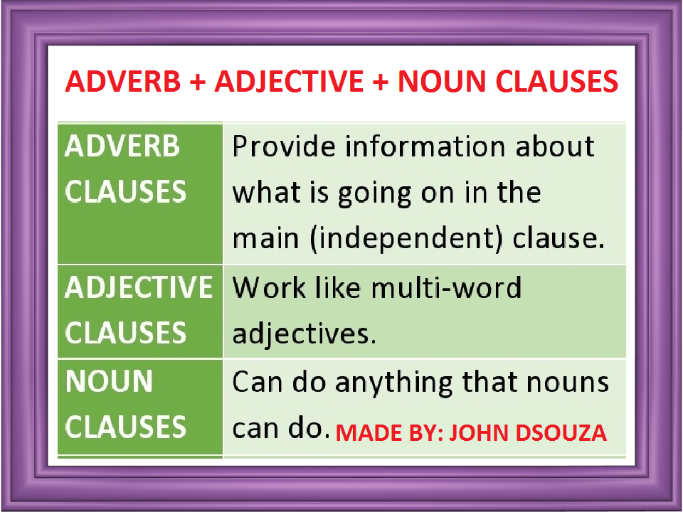 Noun Clauses Lesson And Resources My Tes Resources
