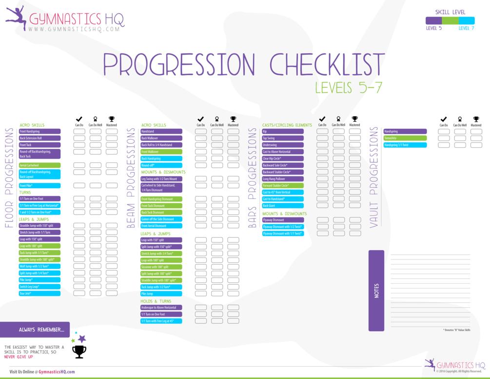 Gymnastics Skill Progression Checklist For Gymnastics Levels 5 7 The Major Skills You Need To Learn In Gymnastics Skills Gymnastics Levels Gymnastics Workout