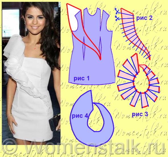 Bild zur Konstruktion von Volants im Kleid   Nähtechnik für Kleidung ...
