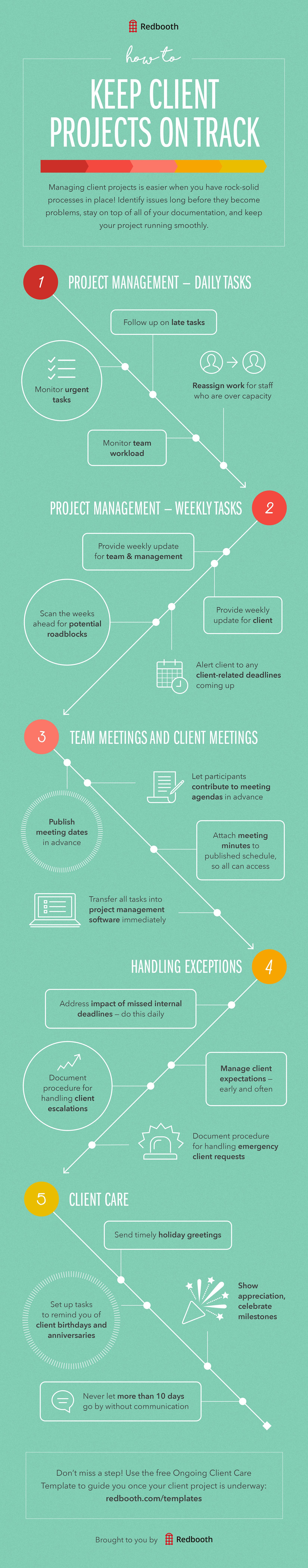 How to keep client projects on track #infographic #projectmanagement #agencies…