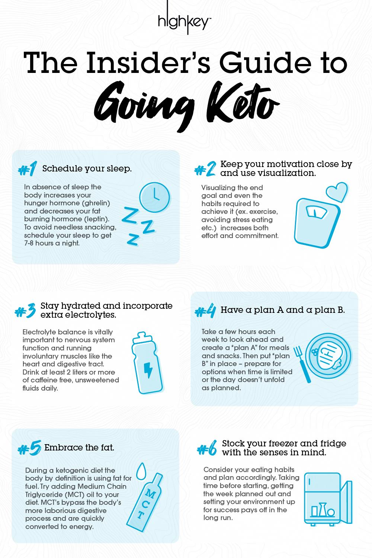 sticking to a keto diet
