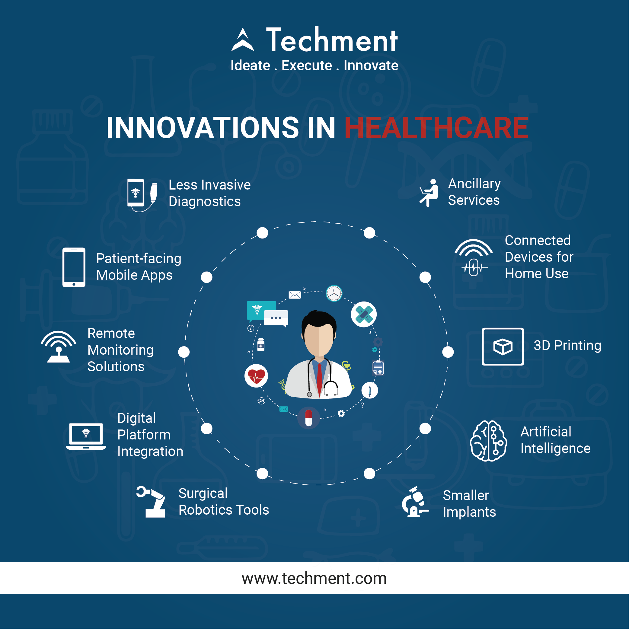 How Are Technologies Shaping The Future Of Health Care